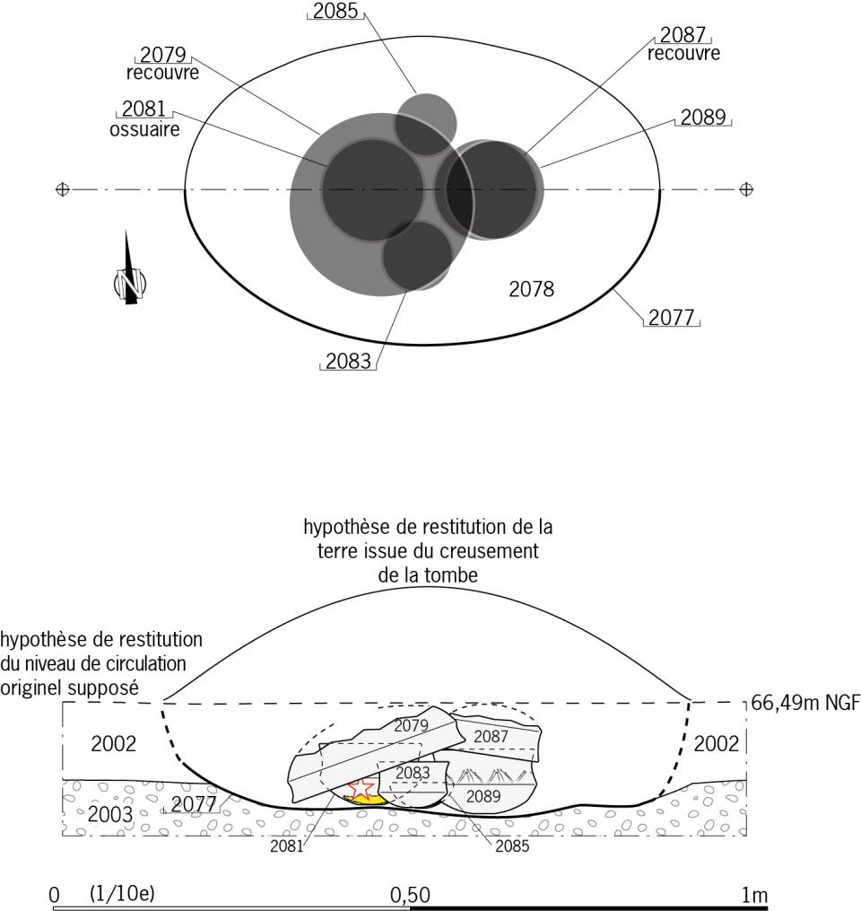 Sépulture SP 2077, proposition de restitution du dépôt originel vue de profil. L'étoile signale le dépôt osseux et métallique
