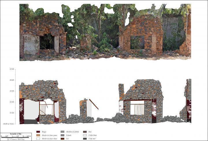 Relevé photogrammétrique de la façade ouest du bâtiment des cuisines et relevé architectural commenté