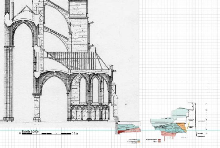 Restitution du transept stratigraphique réalisé entre la cathédrale et l'enceinte médiévale