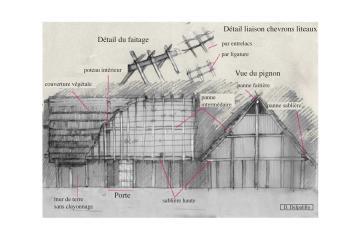 Proposition de restitution du bâtiment central de la ferme gauloise