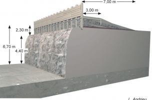 Les fortifications de l'Oppidum de Gergovie - Le rempart du premier âge du Fer