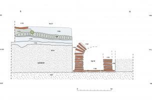 Coupe stratigraphique sud-nord du decumanus
