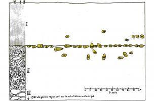 Stratigraphie schématique publiée en 1961