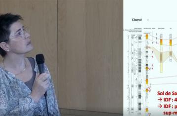 Bilan chronostratigraphique des séquences pléistocènes en Ile-de-France dans le cadre du préventif