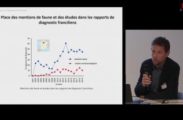 L'archéozoologie dans la chaîne opératoire de l'archéologie préventive en France